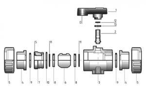Детали штуцера ПВХ промышленный наружная резьба