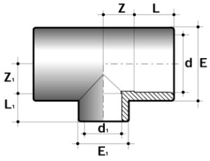 Тройник 90° ПВХ для промышленности редукционный клей/резьба
