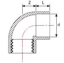 Колено 90° НПВХ для воды клеевой/резьба