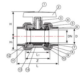 Шаровый кран НПВХ с двухсторонней внутренней резьбой