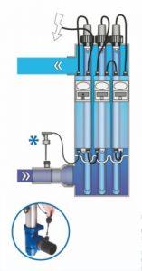 УФ установка PRO Buster для бассейнов 450 м³